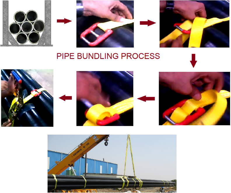 Process Of Pipe Building